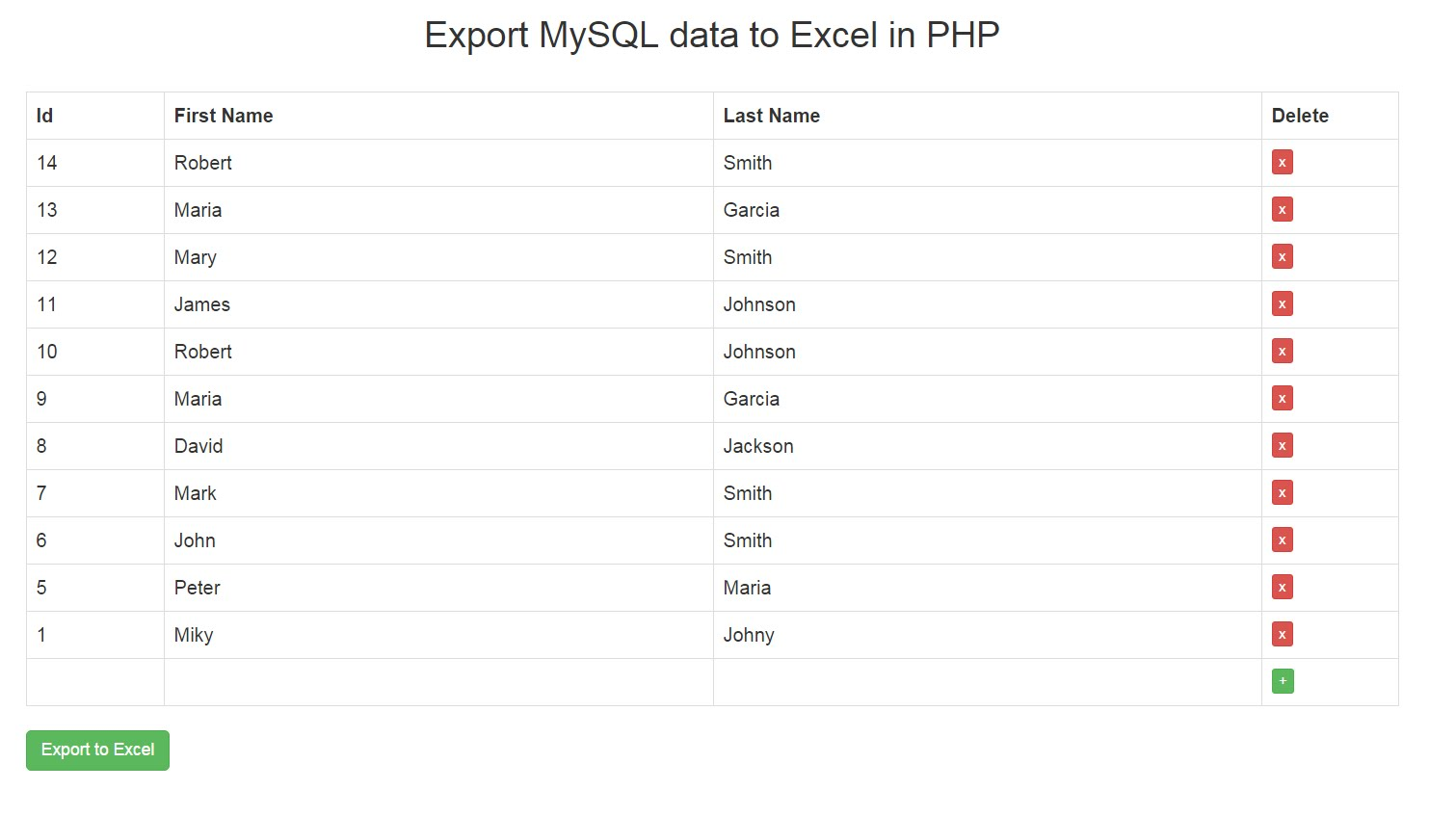 Fetch Data in Excel or Generate Excel file in PHP
